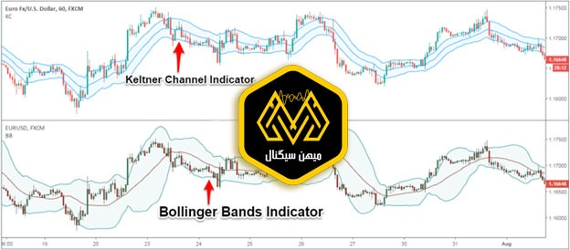 تصویر کانال کلتنر - میهن سیگنال