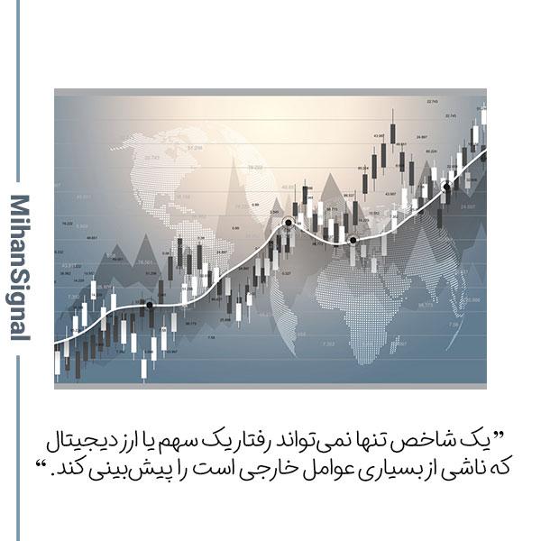 یک شاخص تنها نمیتواند رفتار یک سهم یا ارز دیجیتال که ناشی از بسیاری عوامل خارجی است را پیشبینی کند.