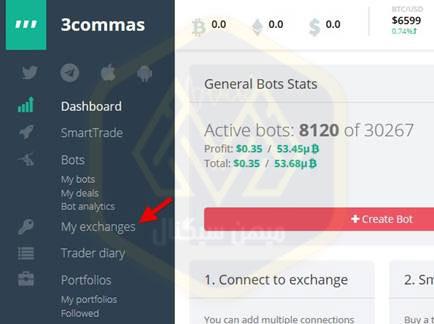 بات هوشمند معاملهگری ارزهای دیجیتال 3commas - میهن سیگنال