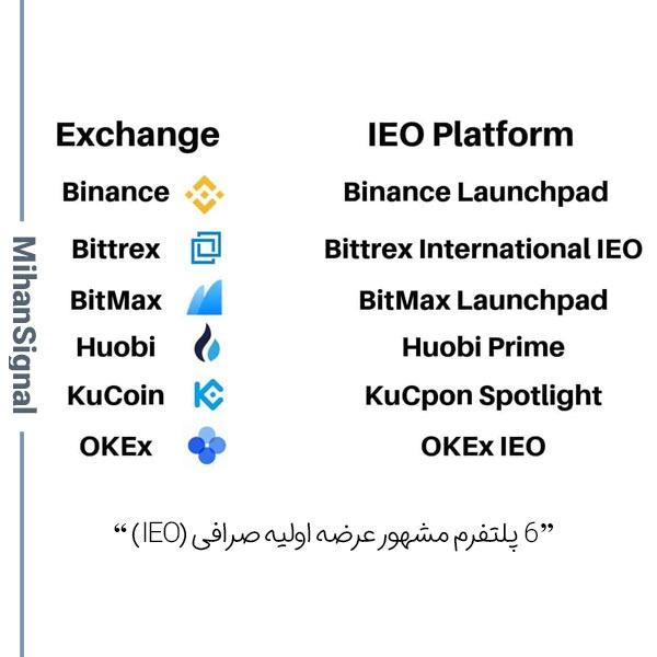 پلتفرم های مختلف IEO