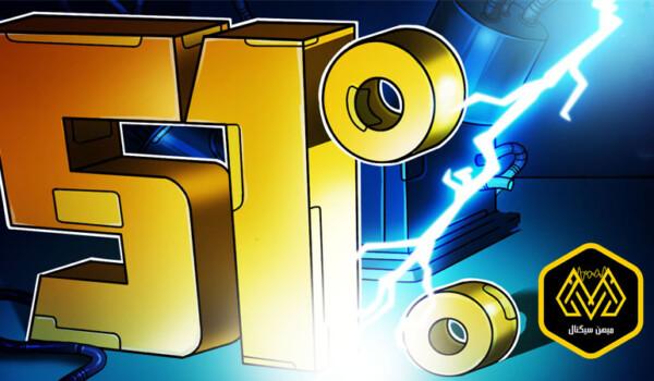 حمله 51 درصدی به ارز دیجیتال فیرو