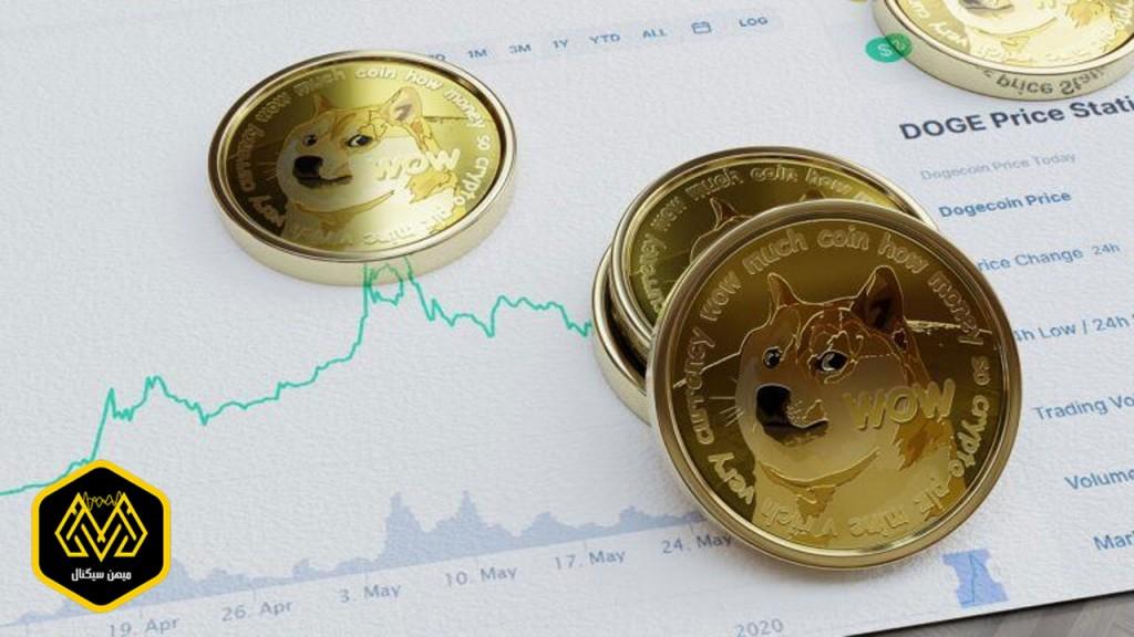 افزایش محبوبیت دوج کوین در میان سرمایهگذاران جدید