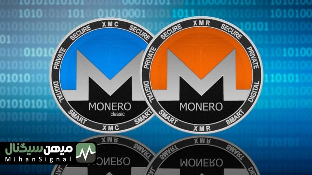تحلیل قیمت مونرو 3 مهر 1400